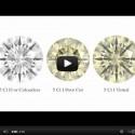 Choosing a Diamond Colour1 125x125 Friday Roundup