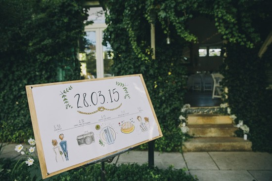 Handpainted wedding timeline