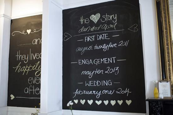Relationship timeline wedding chalkboard