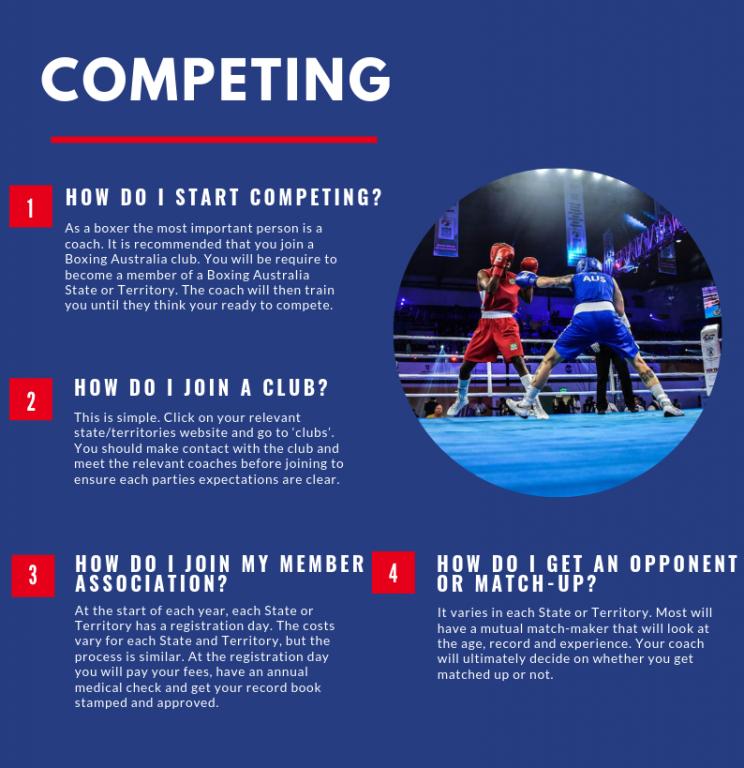 Getting Involved - Boxing Australia