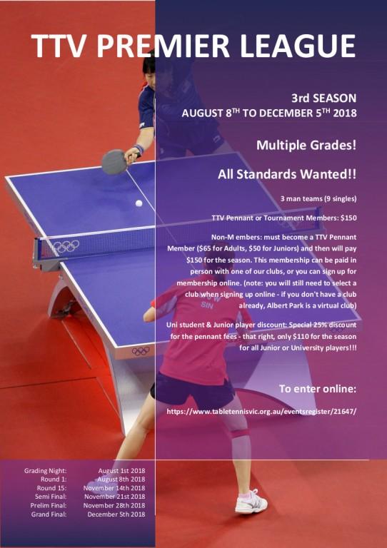 Events - Table Tennis Victoria - revolutioniseSPORT