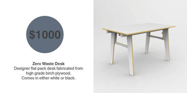 Zero Waste Desk