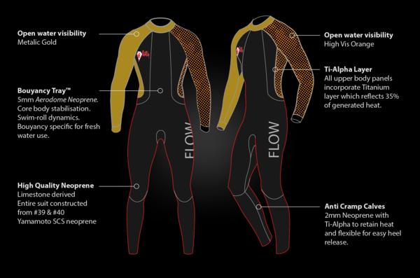 Male Flow Wetsuit