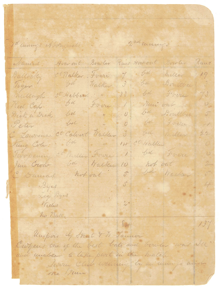 old page from a scorebook with faded hand writing of cricket scores