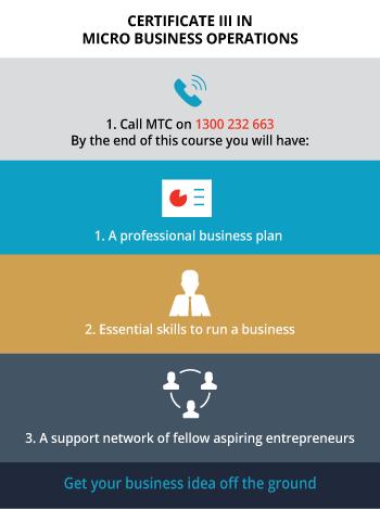 Certificate-III-in-Micro-Business-Operations-Update