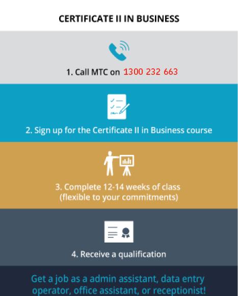 Cert II Business