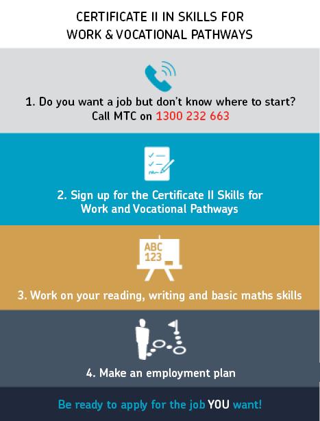 Skills for Work & Vocational Pathways