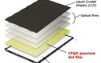 Marl and Nanoco CFQD Quantum Dot LED products