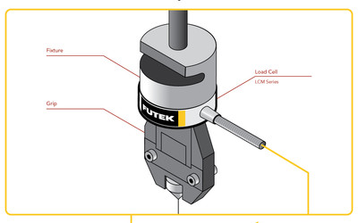 Futek inline load cell and test and measurement software