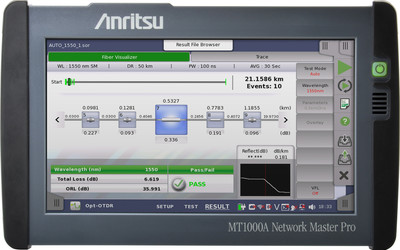 Anritsu Cloud Based Test Automation Tool for both Optical and RF Testing