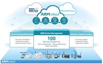 Advantech ARM mbed Cloud services