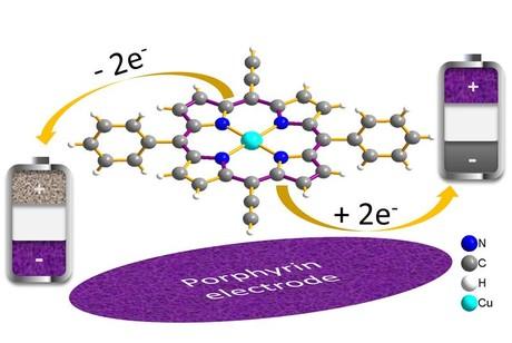 Molekuell