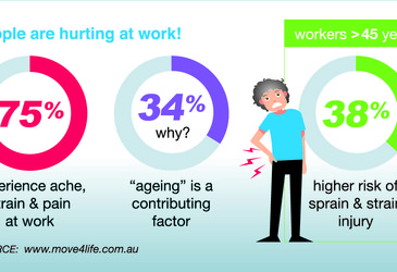 Physical resilience in ageing workers