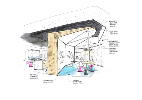 Bki student hub sketch colour