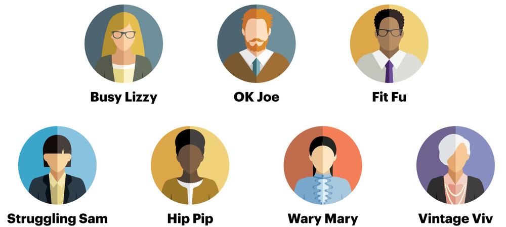 Personalising digital health care