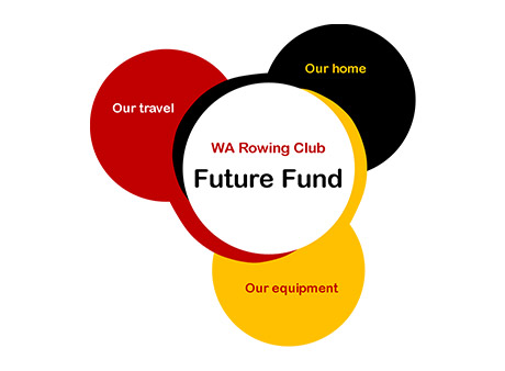 WA Rowing Club Future Fund Banner