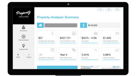 Property Analyser is an online tool to research and analyse investment properties in Australia