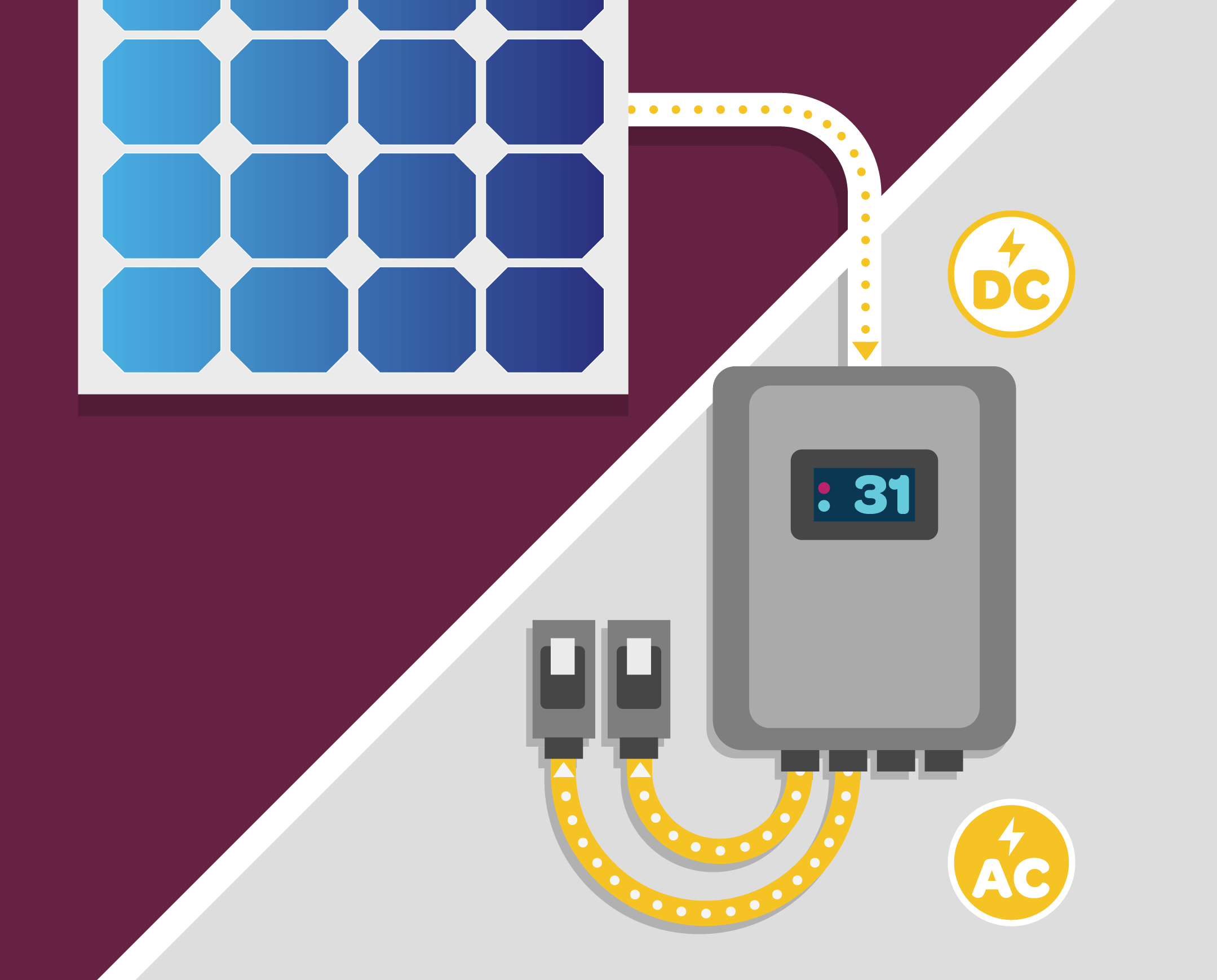 Illustration of solar energy panels and a DC converter
