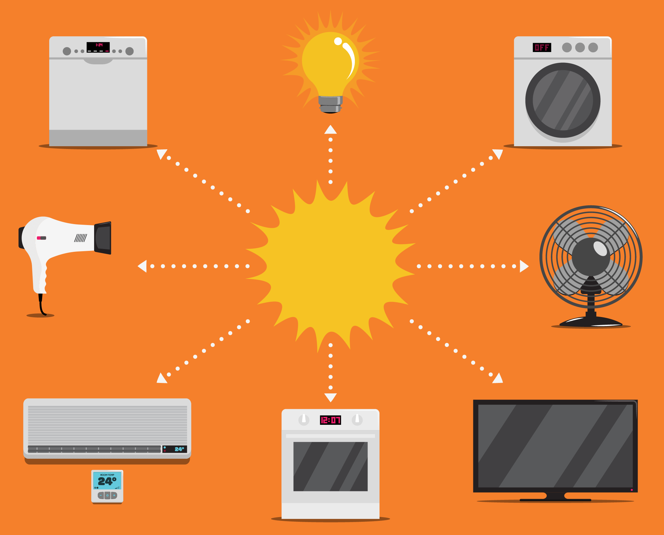 Illustration of household appliances that can be powered with solar energy