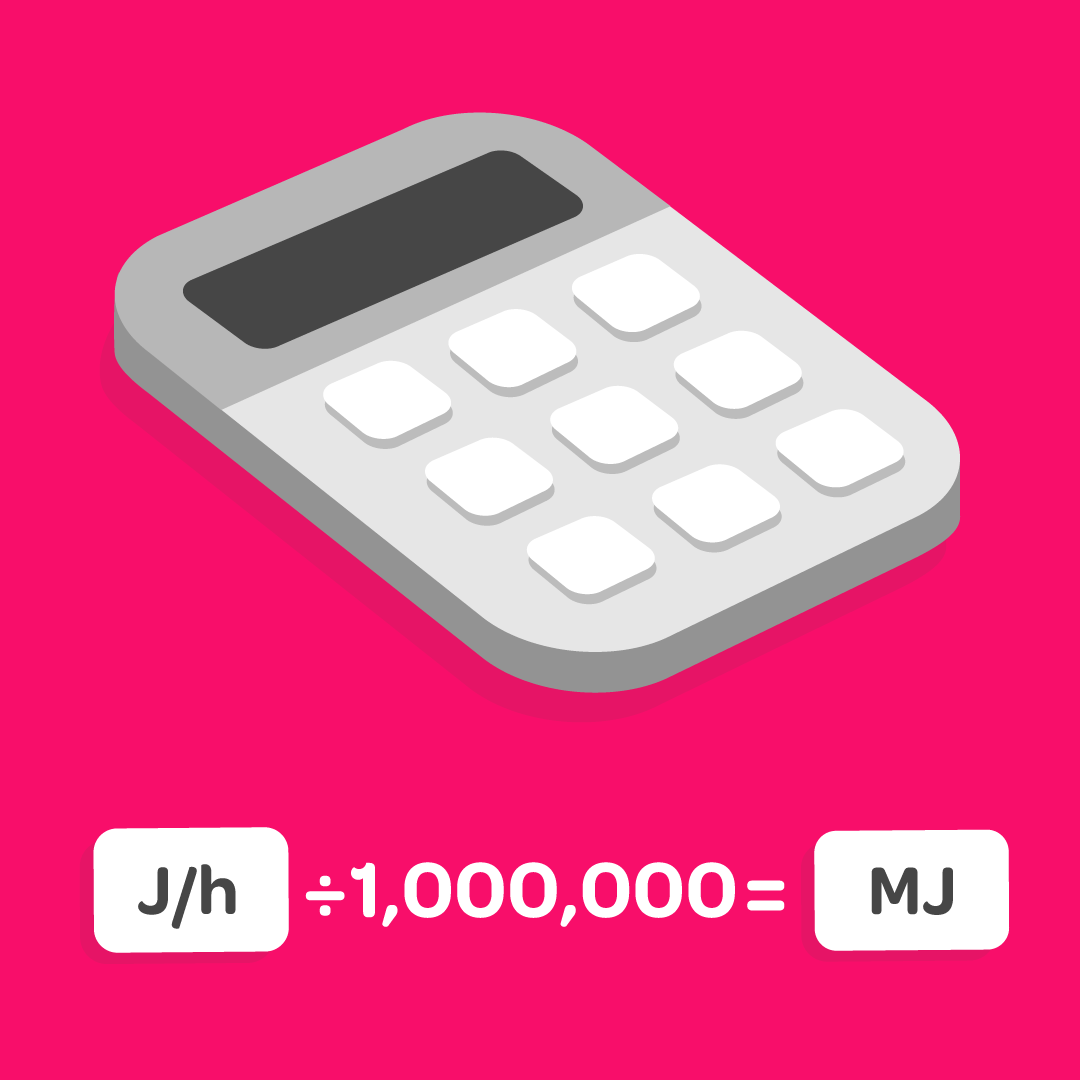 Illustration of calculator with the equation