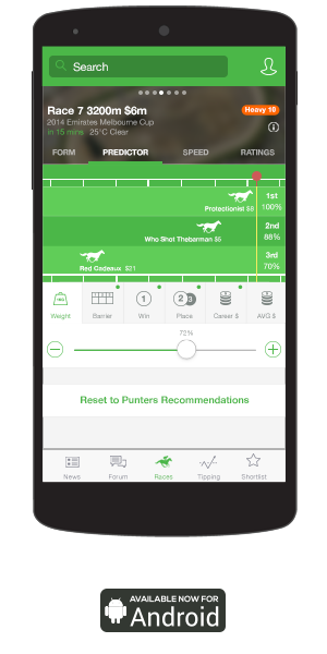 Melbourne Cup Android App - Play Store