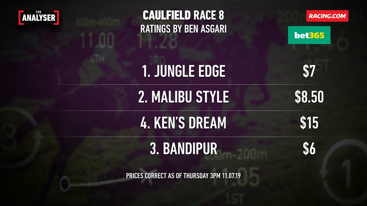 Caulfield - Sat 13 Jul 2019 | RACING COM