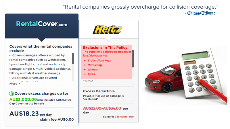 Reducing your Car Hire Excess