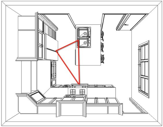Floor Map Design Of A Kitchen Explaining How A Triangle Impacts The  Workflow Of A Kitchen