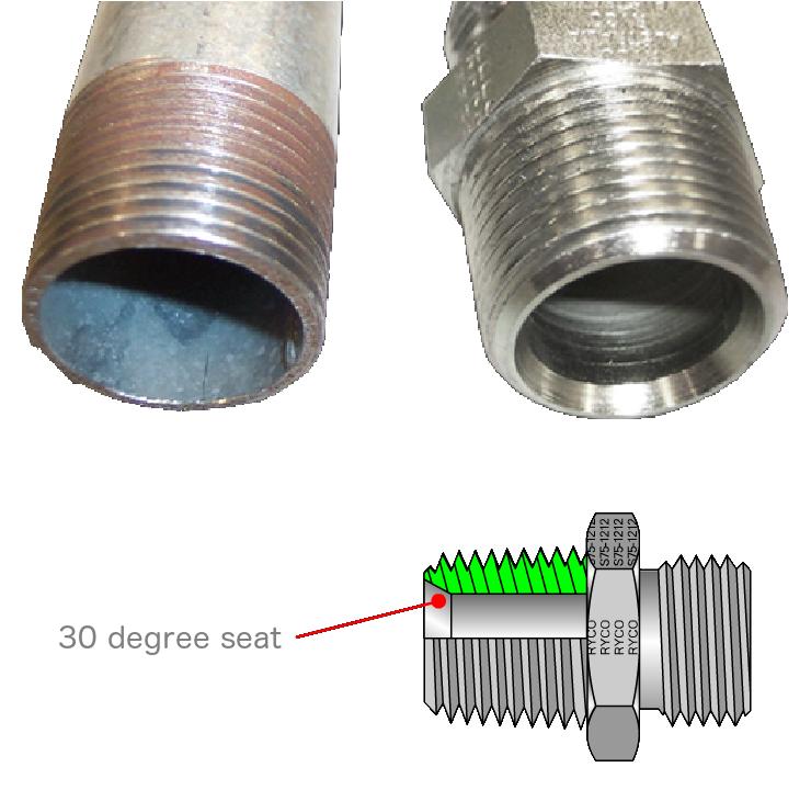 Metal Seal Hydraulic Connector - Comparison