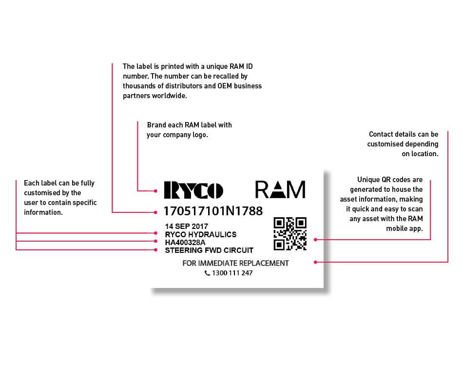 RYCO Asset Management System Printed Label Layout
