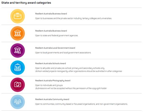 Resilience Australia Awards 2021 award categories