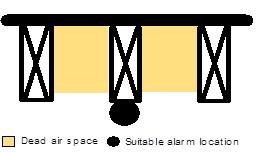 smoke alarms what you need to know samfs