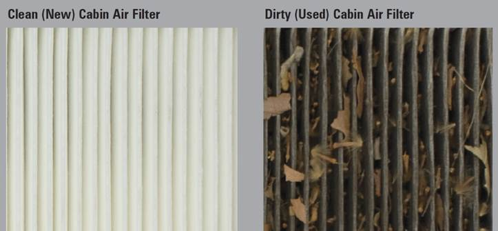 Clean and dirty Cabin Air Filter
