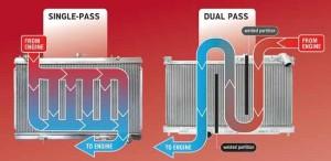 Single Pass vs. Double Pass Radiators