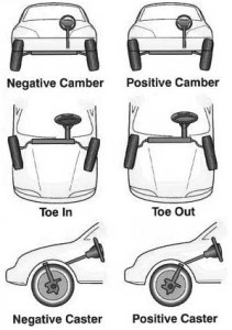 Wheel Alignment Camber Caster