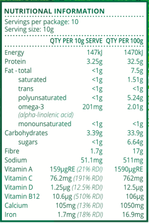Super Greens - Nutritional Information