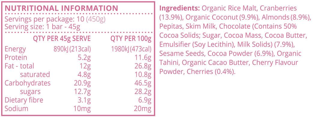 Choc cherry snack- nutritional info