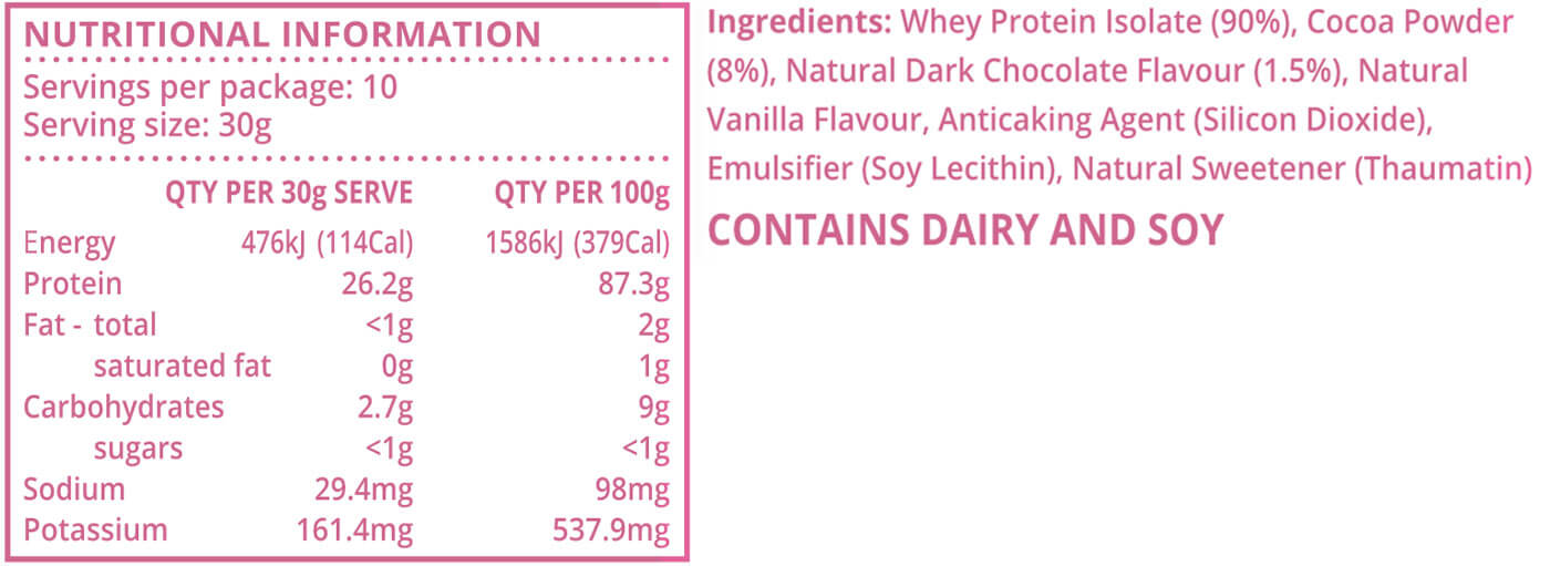 Chocolate Protein Powder Nutritional Information