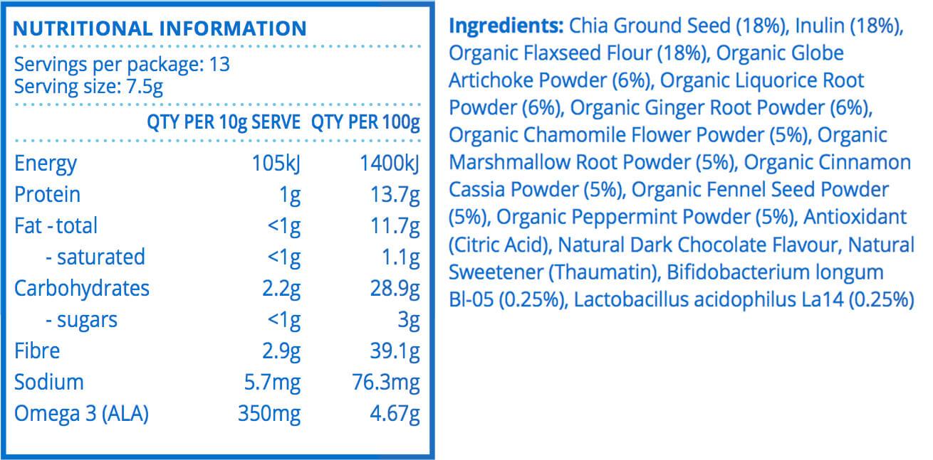TUMMY nutritional info