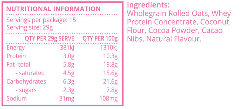 Nutritional Information for Choc Caramel Protein Ball Mix