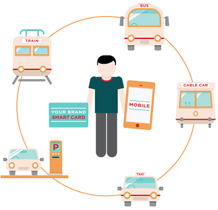 4 how do customers demonstrate their own needs and expectations Purchasing and supply chain managment 4 pp111  address how a given good or service will meet the needs of the customers  do their own.