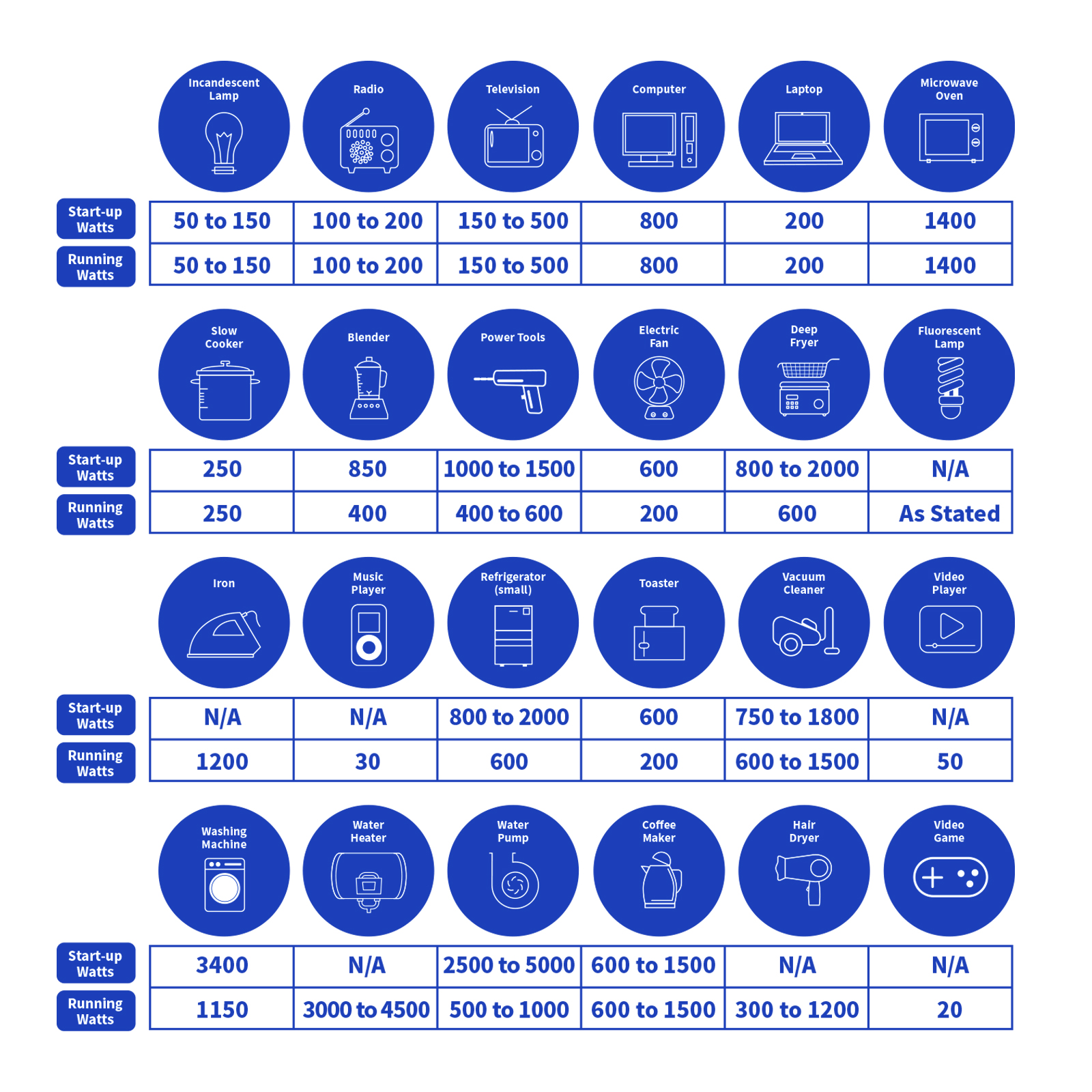 15-OFF-GenTrax-Inverter-Generator-3-5KW-Max-3KW-Rated-Pure-Sine-Portable-Petrol thumbnail 12