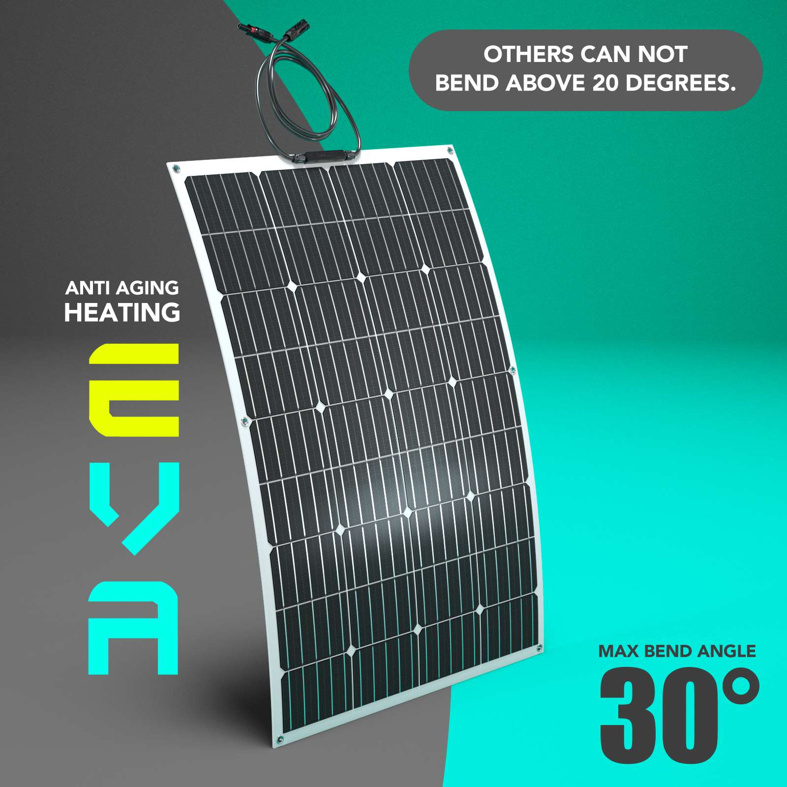 15-OFF-100W-120W-200W-250W-Flexible-Solar-Panel-Kit-Mono-Caravan-Power-Charging thumbnail 15