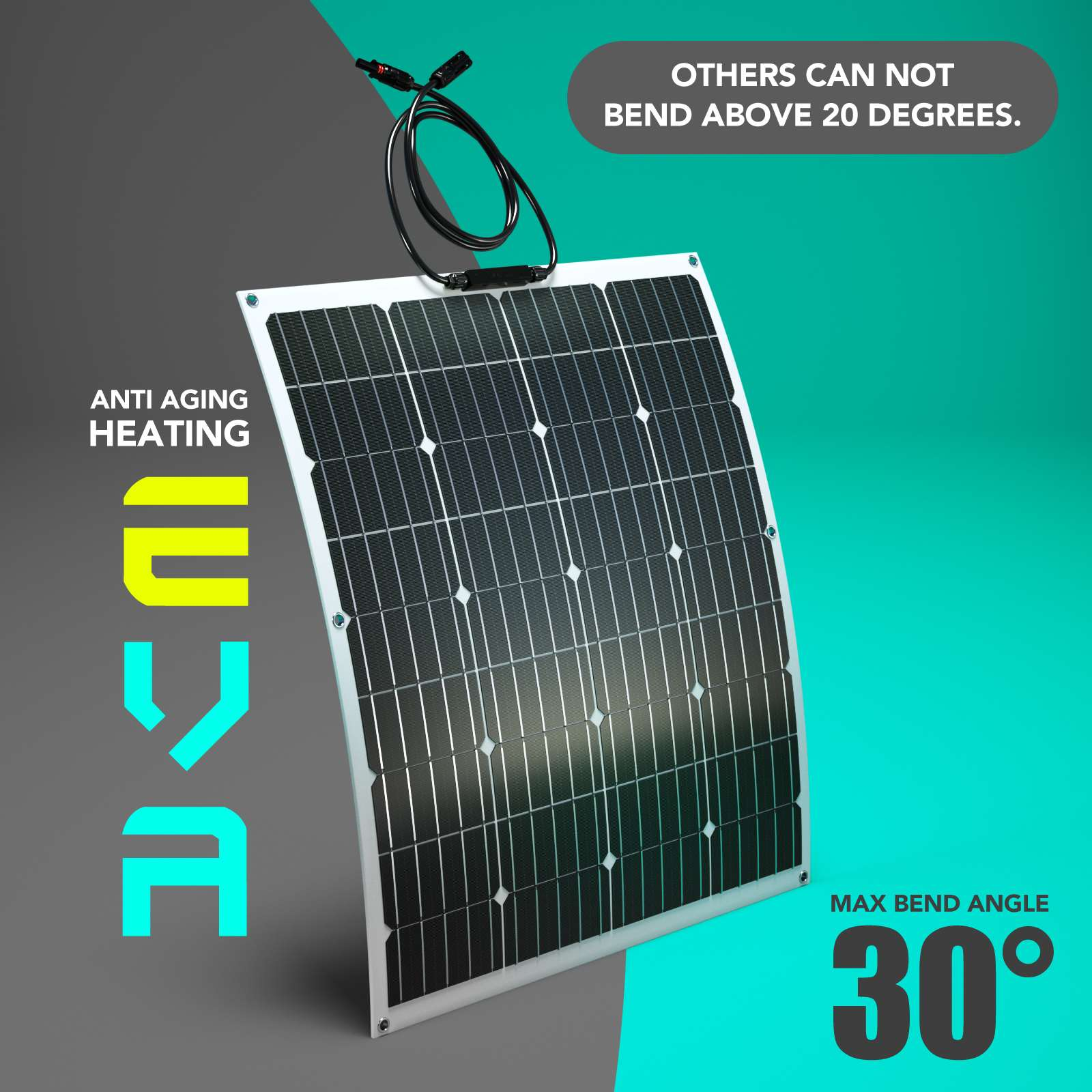 15-OFF-100W-120W-200W-250W-Flexible-Solar-Panel-Kit-Mono-Caravan-Power-Charging thumbnail 3