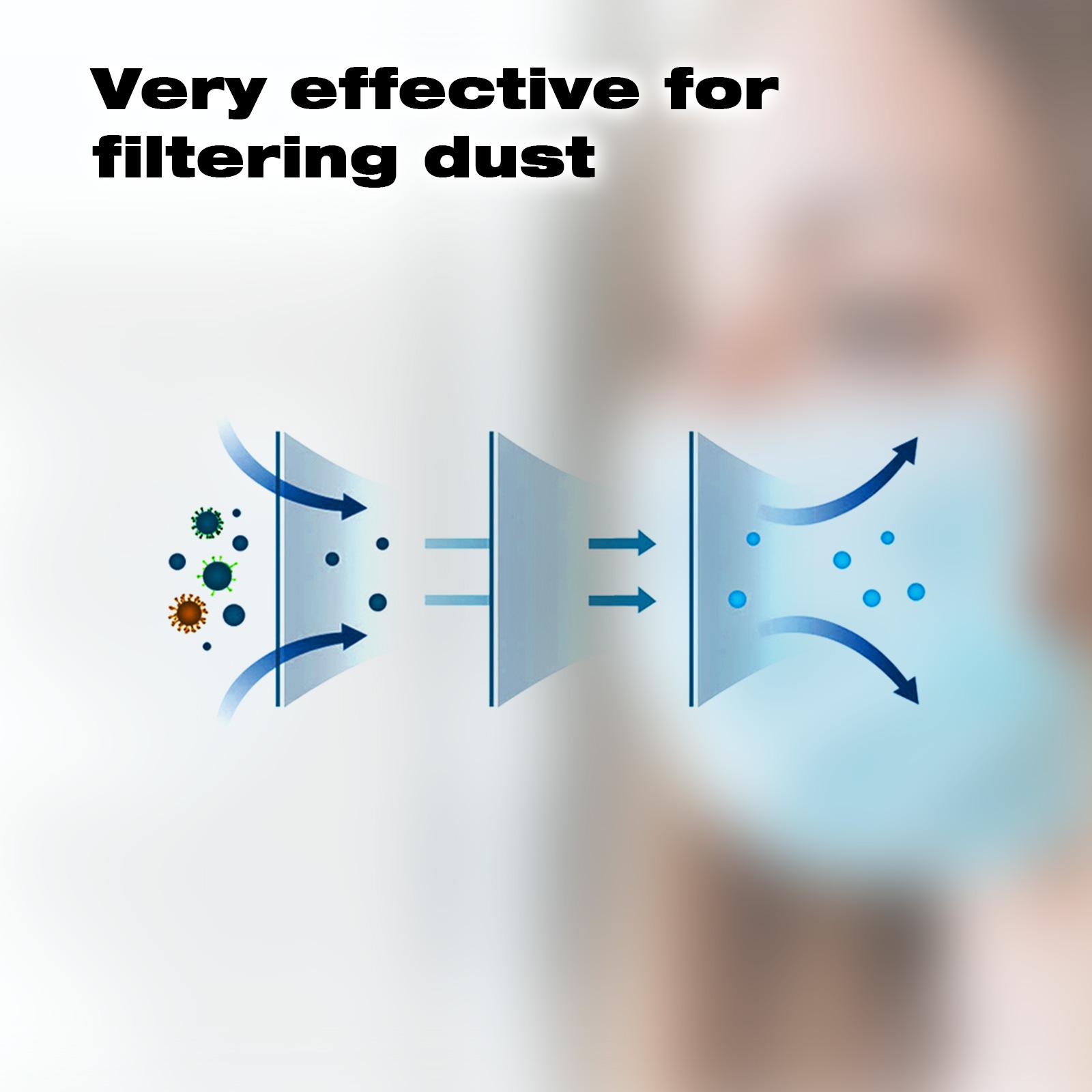 thumbnail 45 - 50/100pcs Disposable Face Mask Protective Mouth Masks 3 Layer Meltblown Filter