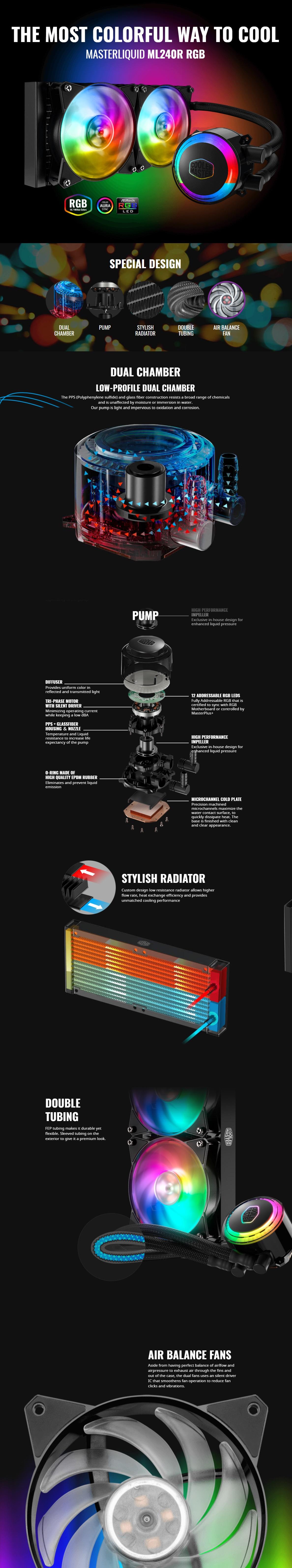 Cooler Master MasterLiquid ML240R RGB CPU Cooler