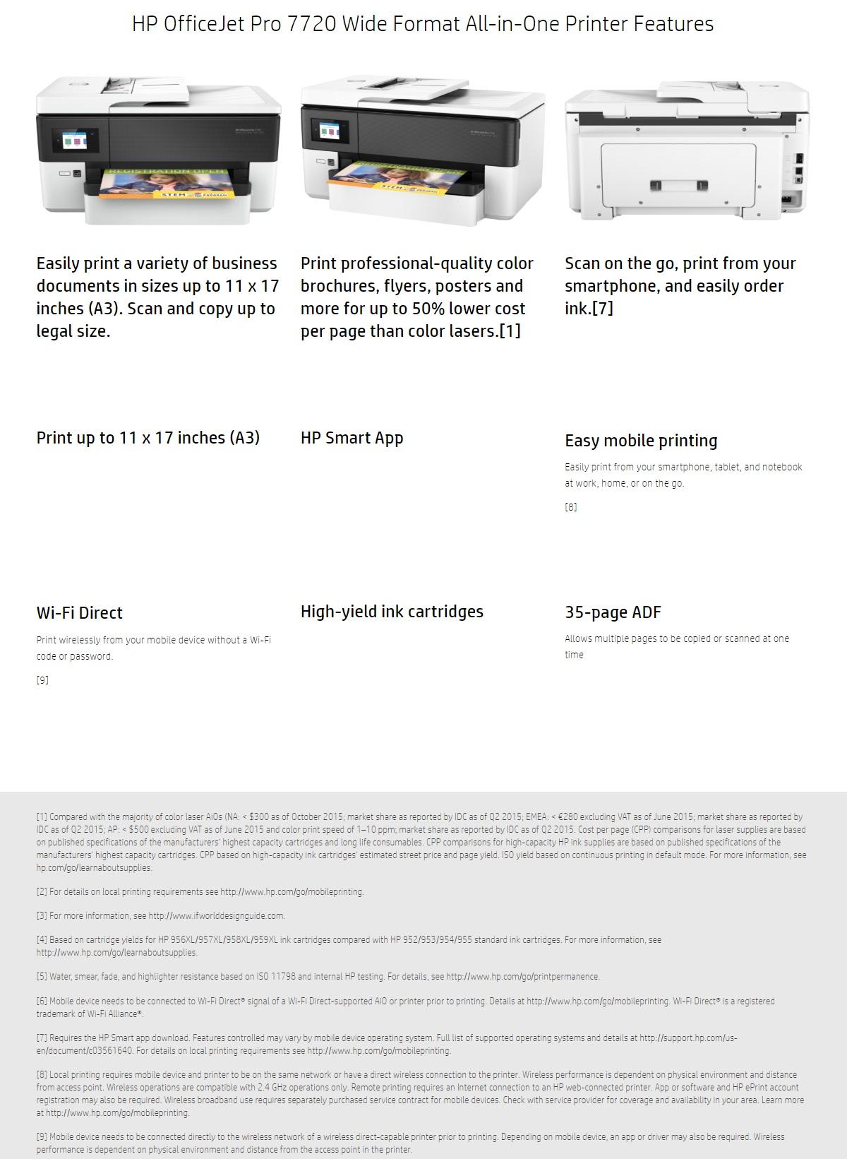 HP OfficeJet Pro 7720 Wireless Colour Inkjet Multifunction Printer