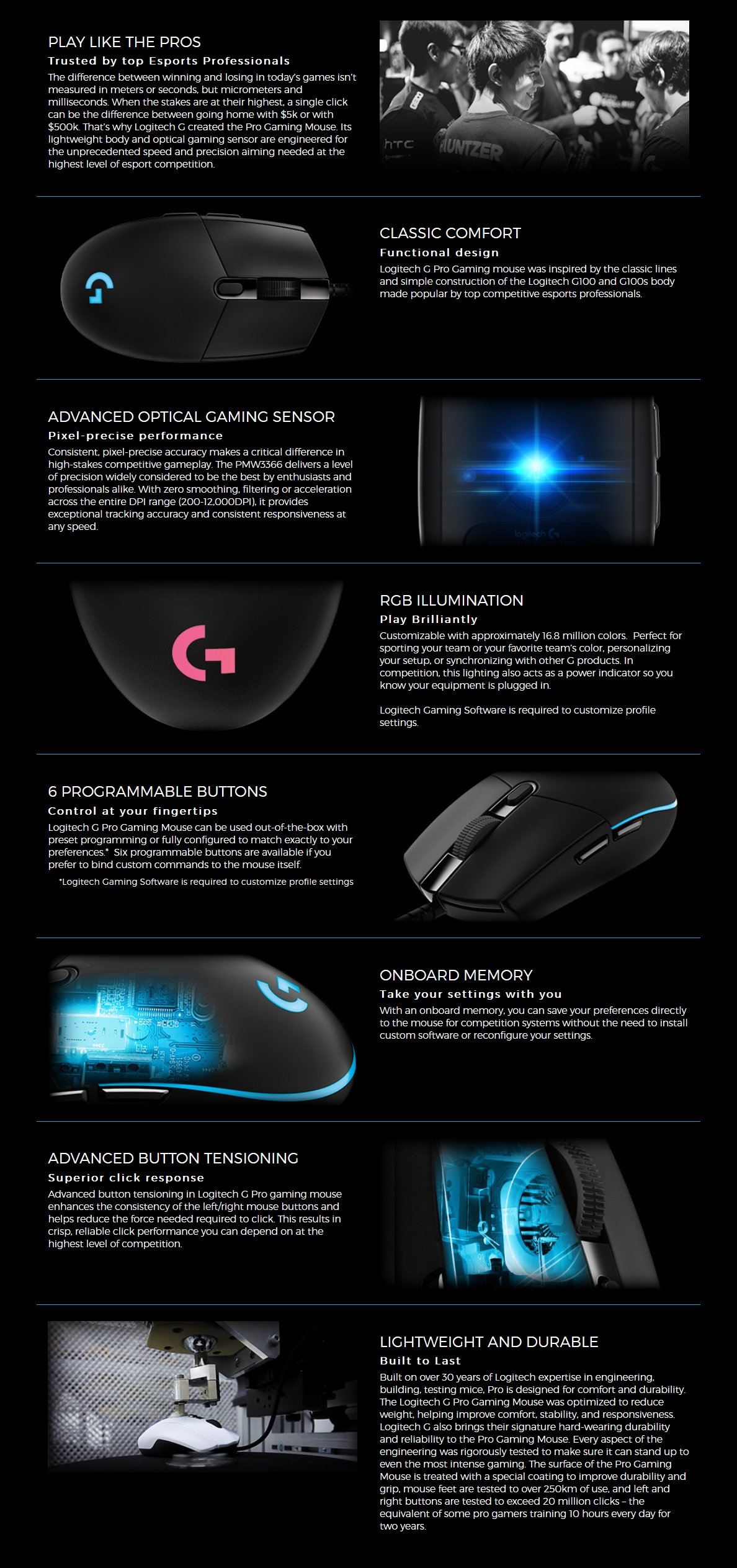 Logitech G Pro Advanced 12000 Dpi Gaming Mouse 910 005127 Shopping Wireless Advence W10 Features