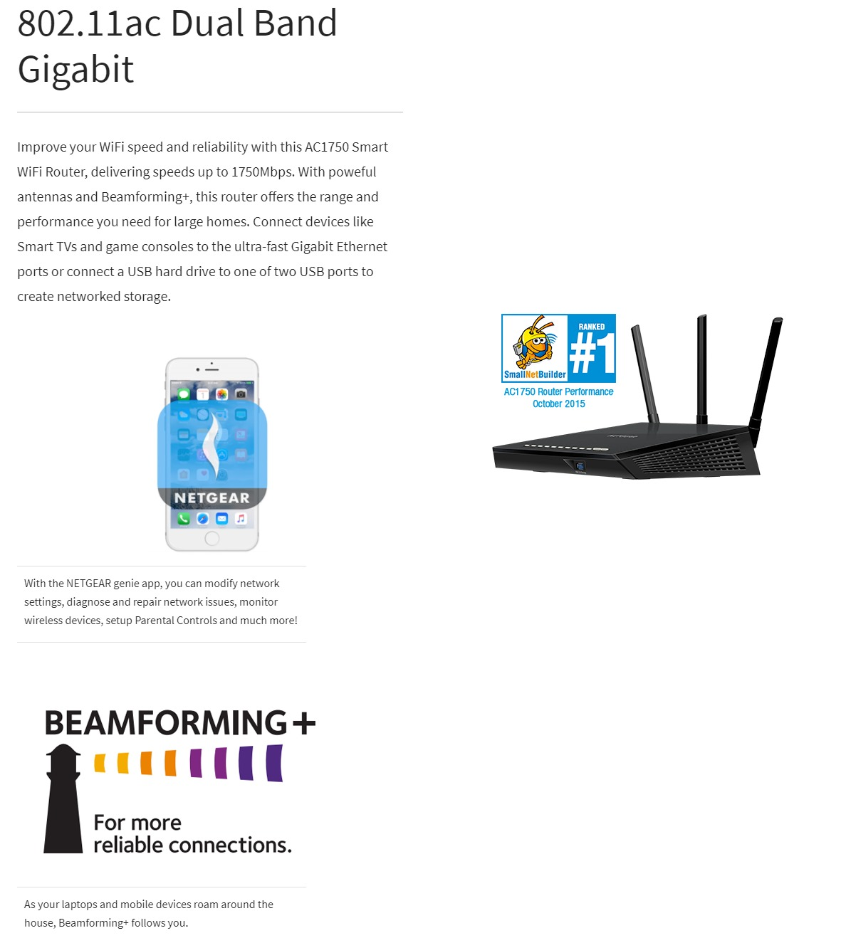 Netgear R6400 AC1750 Dual Band Smart WiFi Router