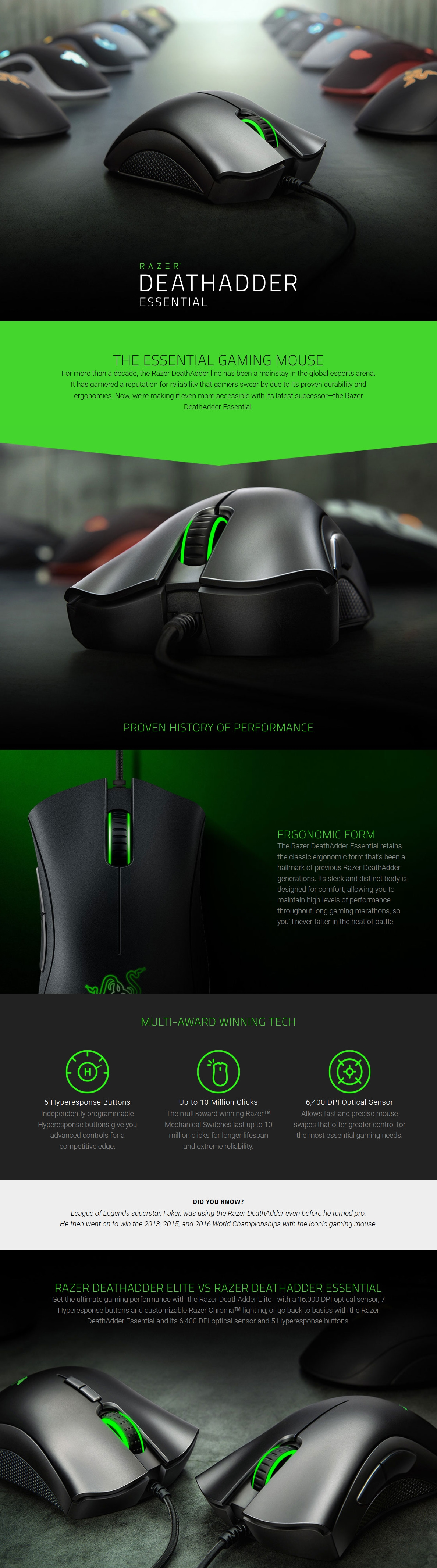 Razer DeathAdder Essential Ergonomic Optical Gaming Mouse RZ01 02540100 R3M1